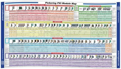 PI-PICKERING-PXI-Module-Map